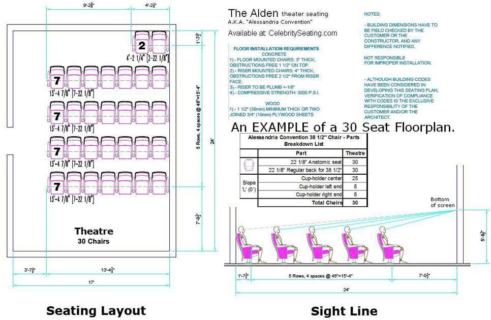 Auditorium Terminologies Acoustics
